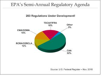 EPA Semi-Annual Trends 2.jpg