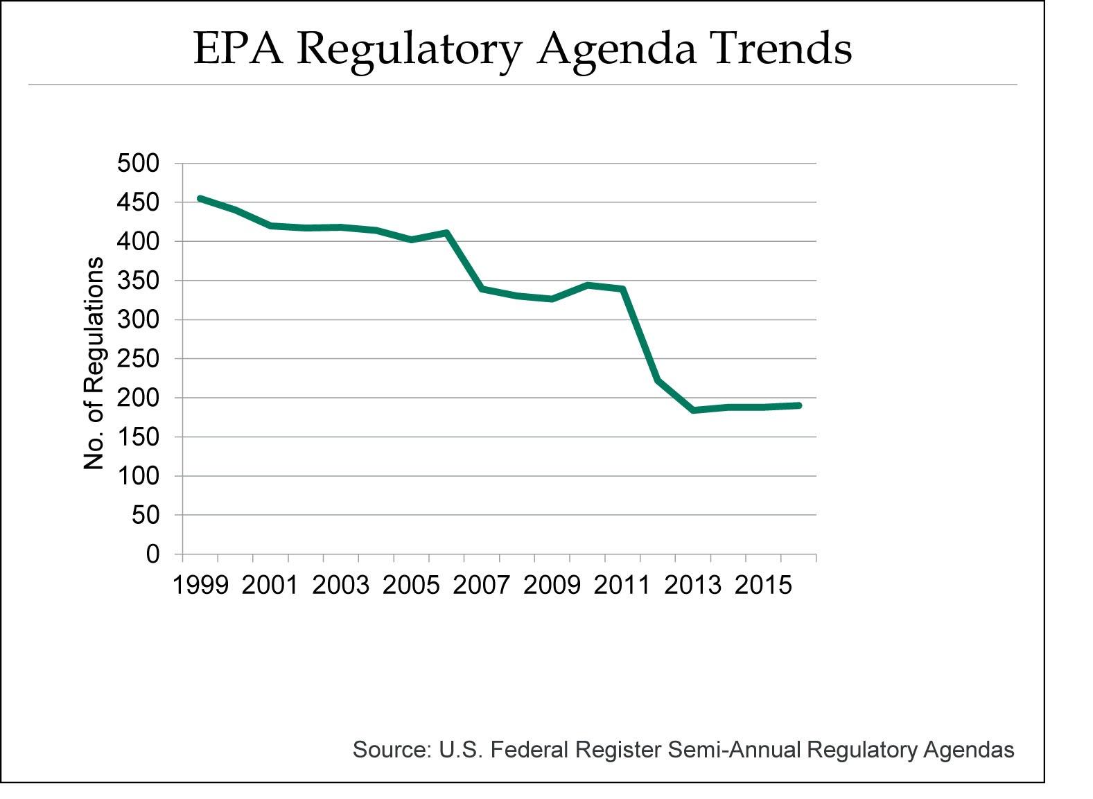 EPA Trends 1.jpg