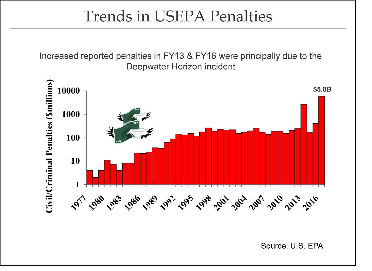 EPA Trends 3.jpg